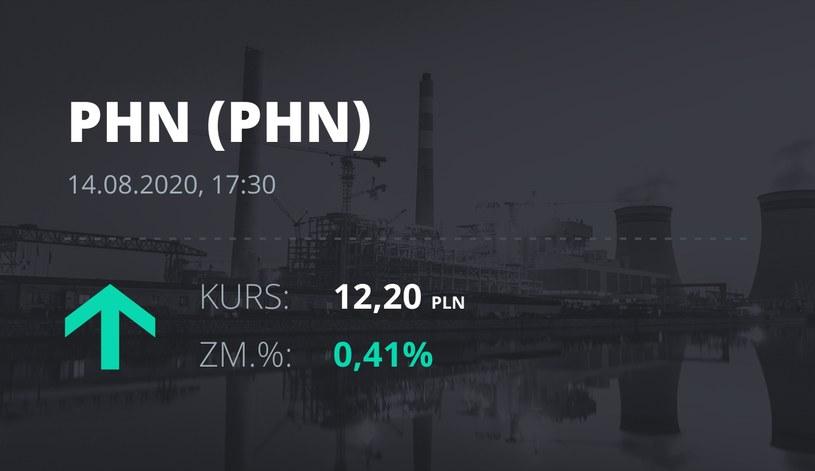 Polski Holding Nieruchomości (PHN): notowania akcji z 14 sierpnia 2020 roku