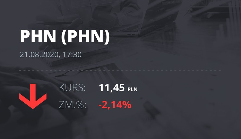 Polski Holding Nieruchomości (PHN): notowania akcji z 21 sierpnia 2020 roku
