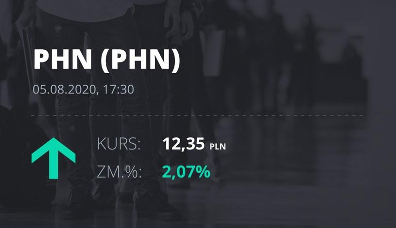 Polski Holding Nieruchomości (PHN): notowania akcji z 5 sierpnia 2020 roku