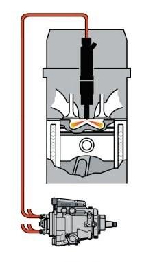 Pompa wtryskowa /Motor