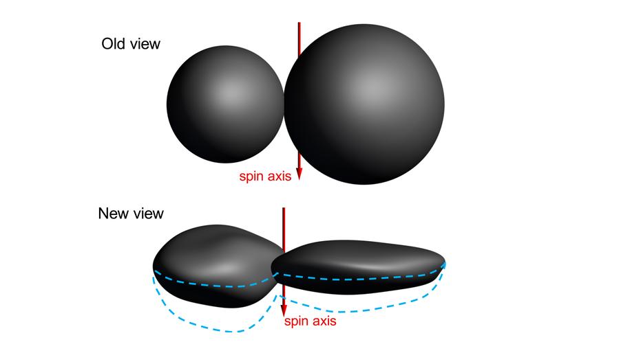 Porównanie dotychczasowego obrazu Ultima Thule (na górze) z nowym modelem opracowanym na podstawie najnowszych danych. /RYS: NASA/Johns Hopkins Applied Physics Laboratory/Southwest Research Institute /