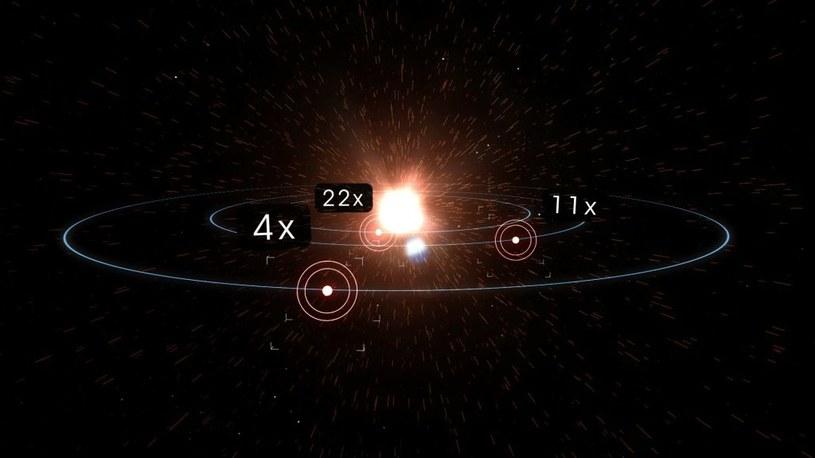 Porównanie ilości energii otrzymywanej przez poszczególne planety układu L98-59 z ilością promieniowania słonecznego otrzymywanego przez Ziemię /NASA
