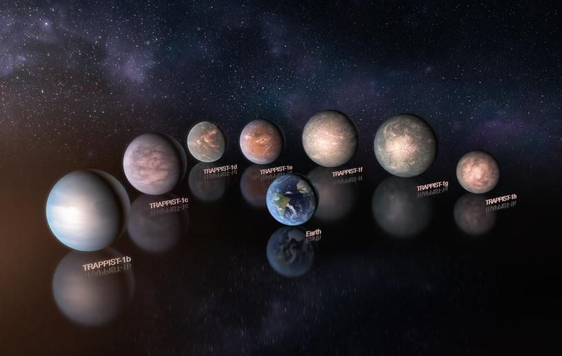Porównanie planet układu TRAPPIST-1 z Ziemią /materiały prasowe