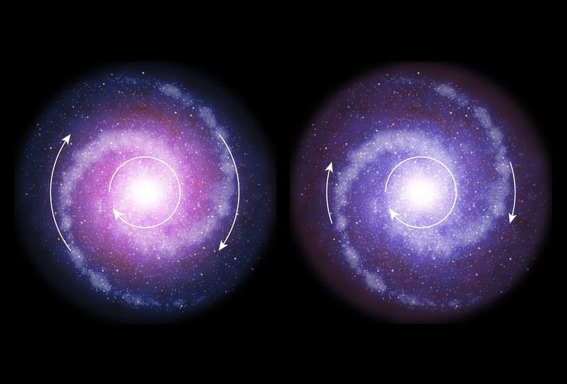 Porównanie rotujących dysków galaktyk we wczesnym wszechświecie (po prawej) i obecnie (po lewej) /materiały prasowe