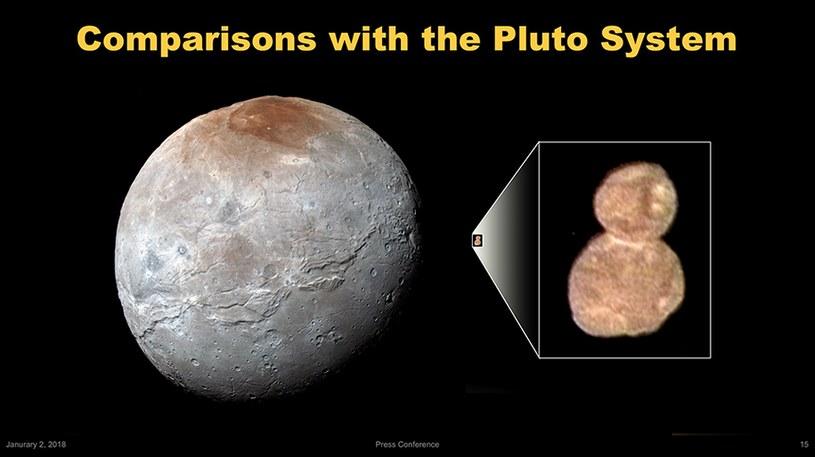Porównanie rozmiarów księżyca Plutona, Charona i Ultima Thule /materiały prasowe
