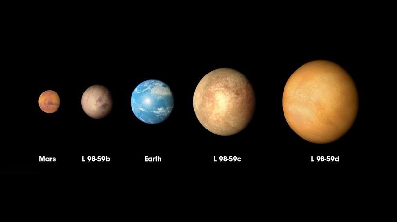 Porównanie wielkości planet w układzie L98-59 z Ziemią oraz Marsem /NASA