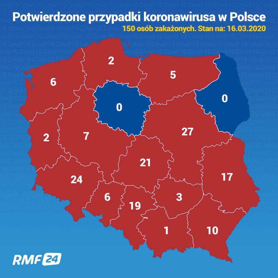 Koronawirus I Geolokalizacja Polacy Zostali W Domach Wlosi I