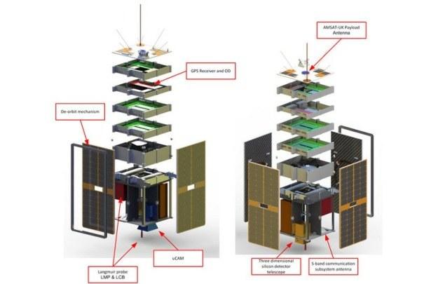 Powstaje satelita ESEO do deorbitacji niefunkcjonalnych obiektów /materiały prasowe