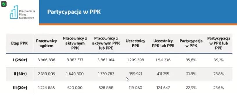 ppk /Informacja prasowa