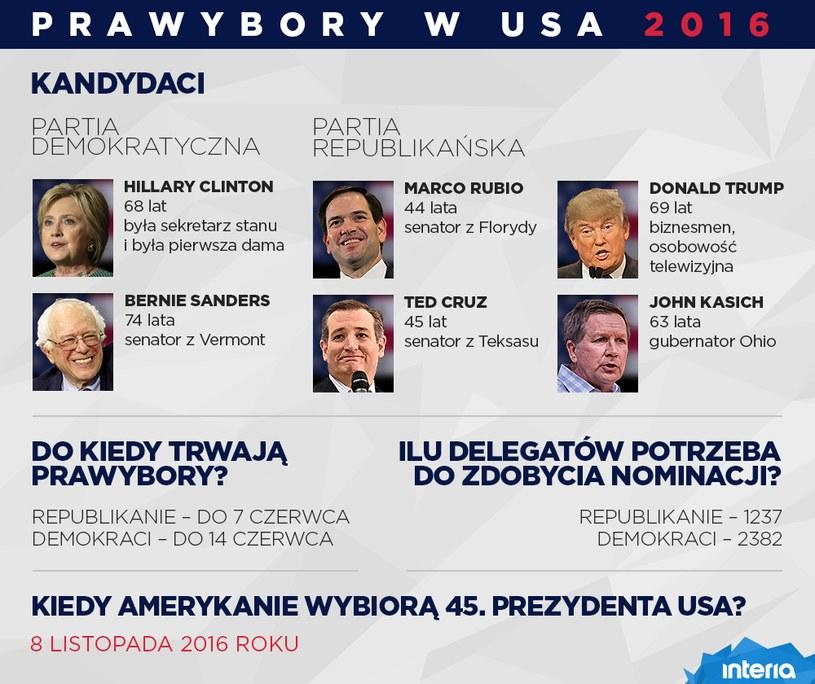 Prawybory USA 2016 /INTERIA.PL