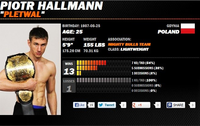 Profil Piotra Hallmanna na popularnym serwisie Sherdog.com /INTERIA.PL