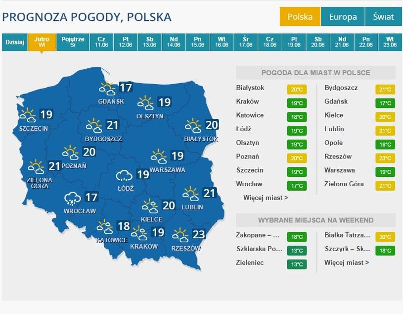 Prognoza - 9 czerwca /INTERIA.PL