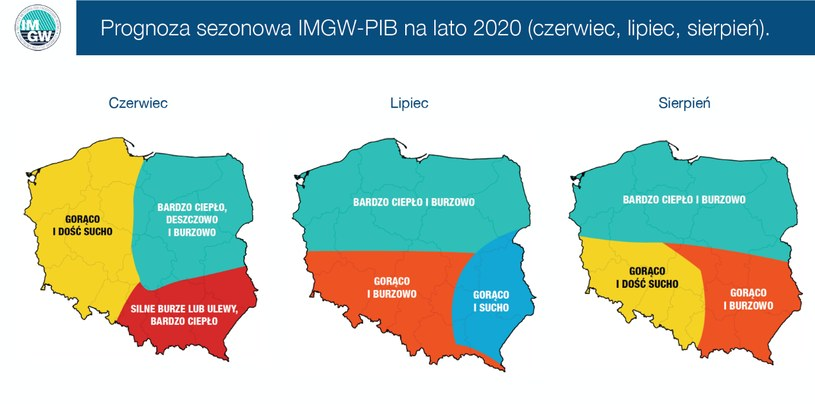 Prognoza na lato 2020 według IMGW /imgw.pl /