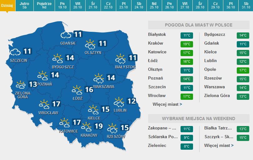 Prognoza na piątek /pogoda.interia.pl /INTERIA.PL