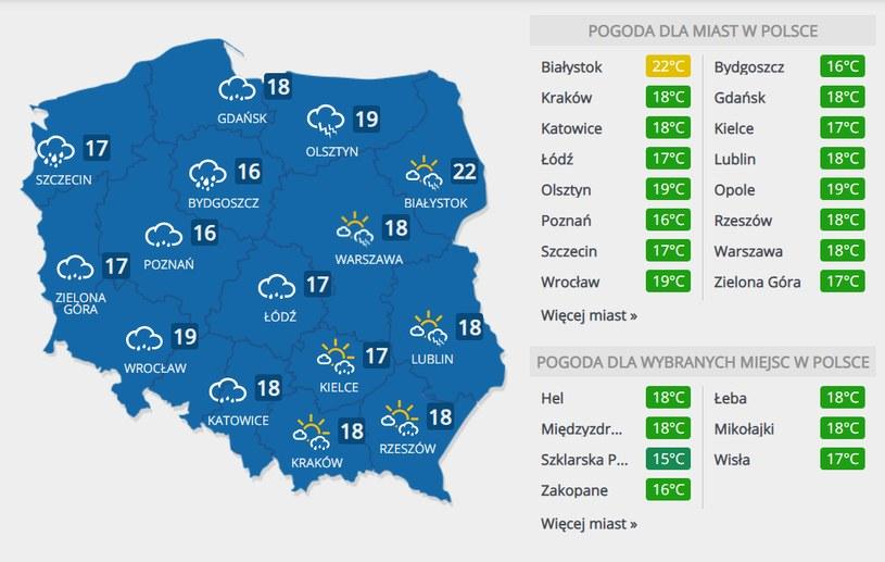 Prognoza na środę, 2 września /INTERIA.PL
