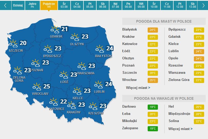 Prognoza na wtorek /pogoda.interia.pl /INTERIA.PL