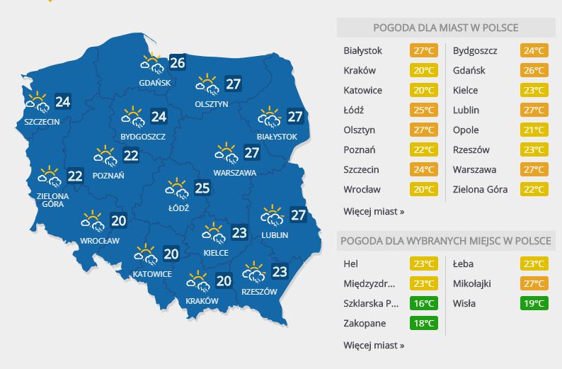 Prognoza pogody, czwartek 19 lipca