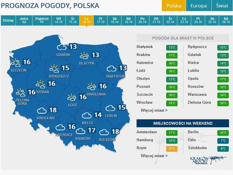 Prognoza pogody czwartek /INTERIA.PL