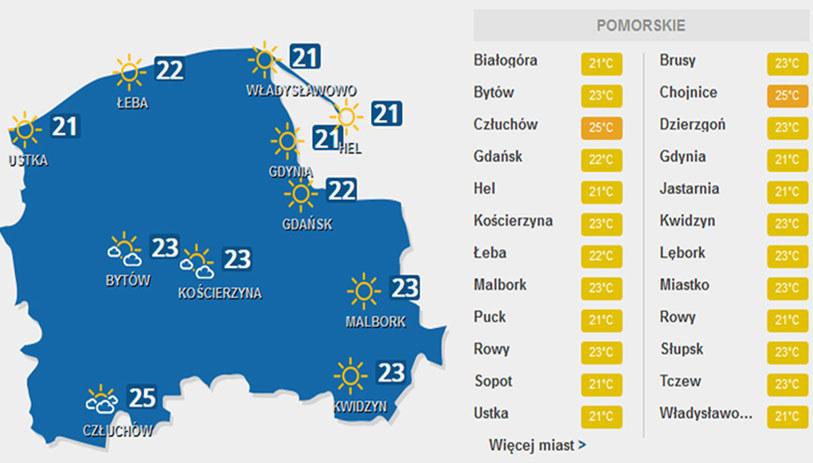 Prognoza pogody dla woj. pomorskiego - niedziela. /INTERIA.PL