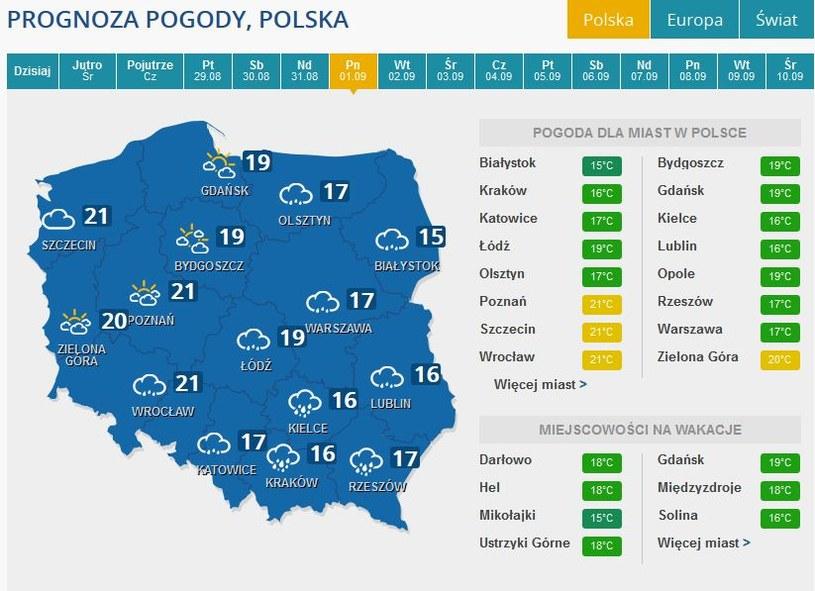 Prognoza pogody na 1 września /INTERIA.PL