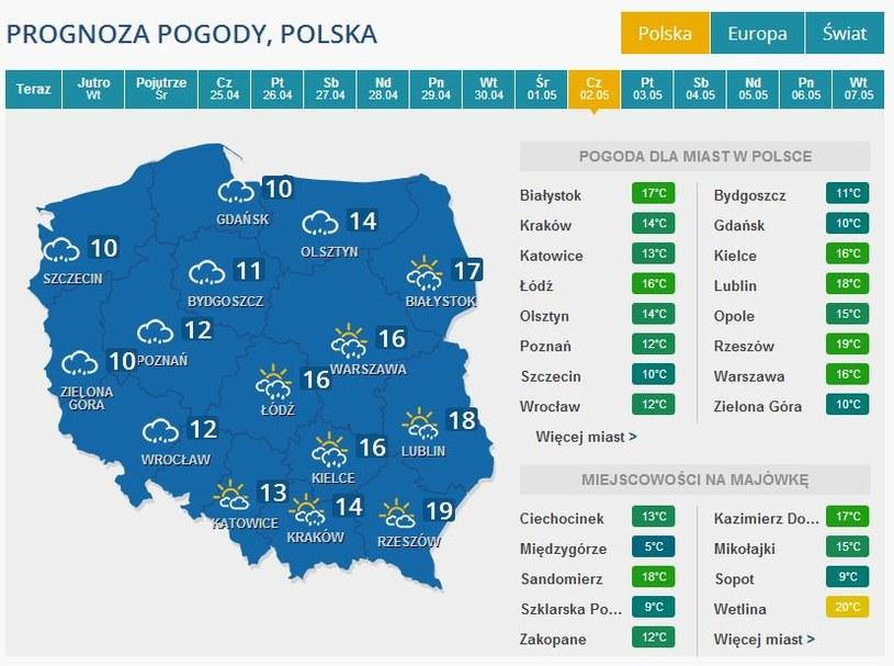 Prognoza pogody na 2 maja 2013 r. /INTERIA.PL