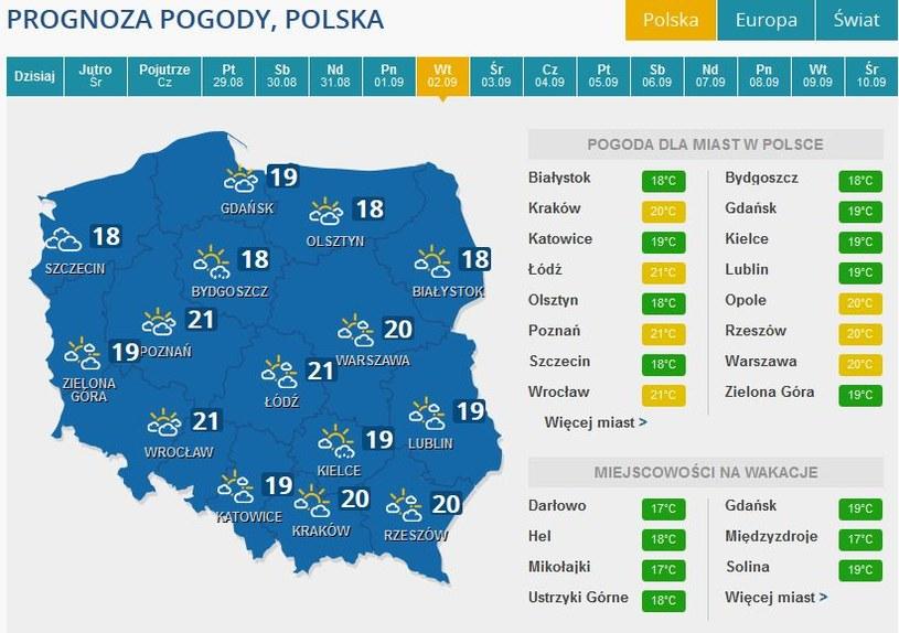 Prognoza pogody na 2 września /INTERIA.PL