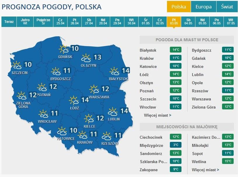 prognoza pogody na 3 maja 2013 r. /INTERIA.PL