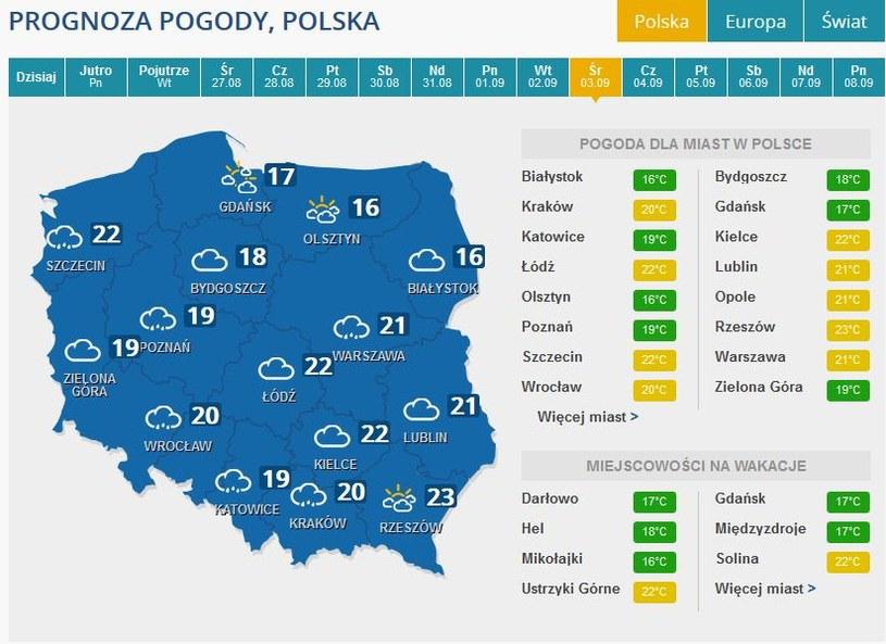 Prognoza pogody na 3 września /INTERIA.PL