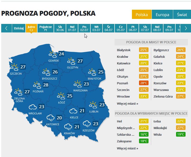 Prognoza pogody na czwartek, 28 czerwca /INTERIA.PL