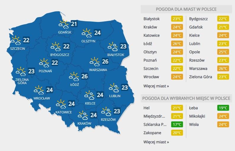 Prognoza pogody na czwartek, 5 września /INTERIA.PL