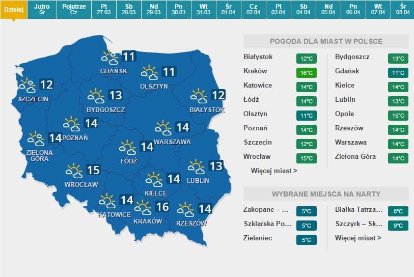 Prognoza pogody na dzisiaj /INTERIA.PL