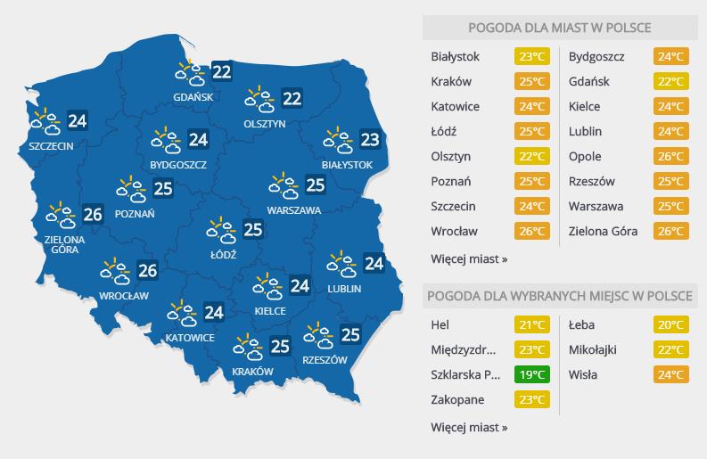 Prognoza pogody na niedzielę, 12 sierpnia /INTERIA.PL