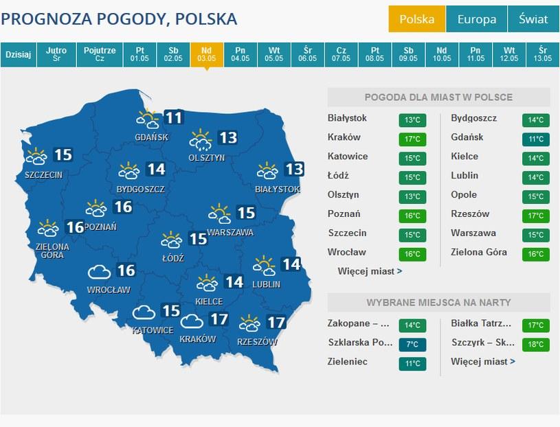 Prognoza pogody na niedzielę, 3 maja /INTERIA.PL