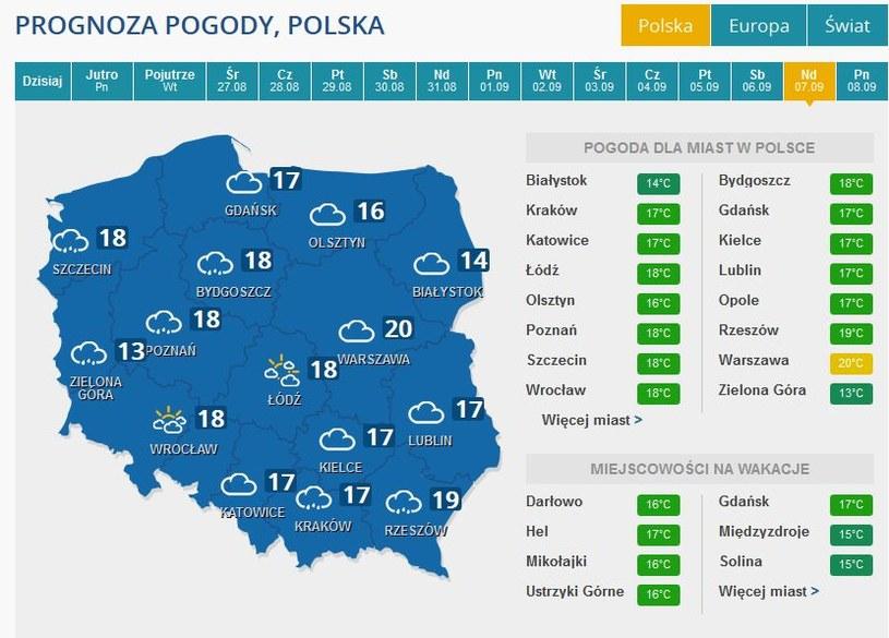 Prognoza pogody na niedzielę, 6 września /INTERIA.PL