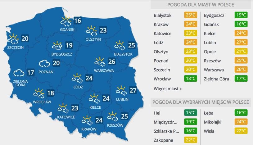 Prognoza pogody na niedzielę, 7 czerwca /INTERIA.PL