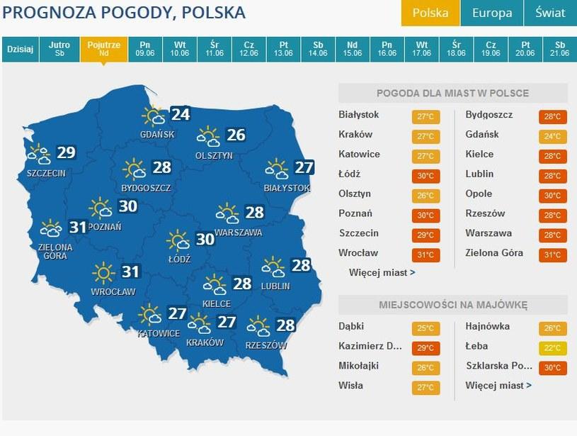 Prognoza pogody na niedzielę, 8 czerwca /INTERIA.PL