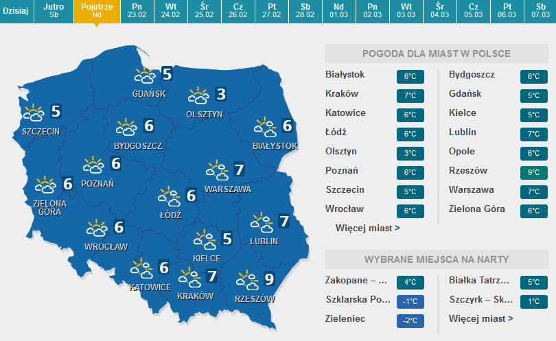 Prognoza pogody na niedzielę /pogoda.interia.pl /INTERIA.PL