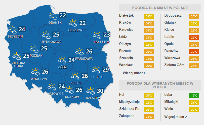 Prognoza pogody na piątek, 21 lipca /INTERIA.PL