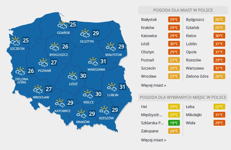 Prognoza pogody na piątek, 24 sierpnia /INTERIA.PL