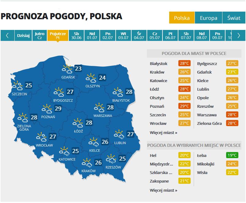 Prognoza pogody na piątek, 29 czerwca /INTERIA.PL