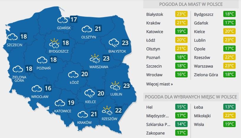 Prognoza pogody na piątek, 5 czerwca /INTERIA.PL