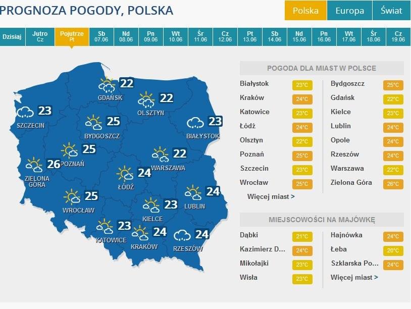 Prognoza pogody na piątek, 6 czerwca /INTERIA.PL