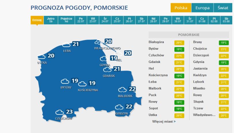 Prognoza pogody na piątek dla województwa pomorskiego /INTERIA.PL