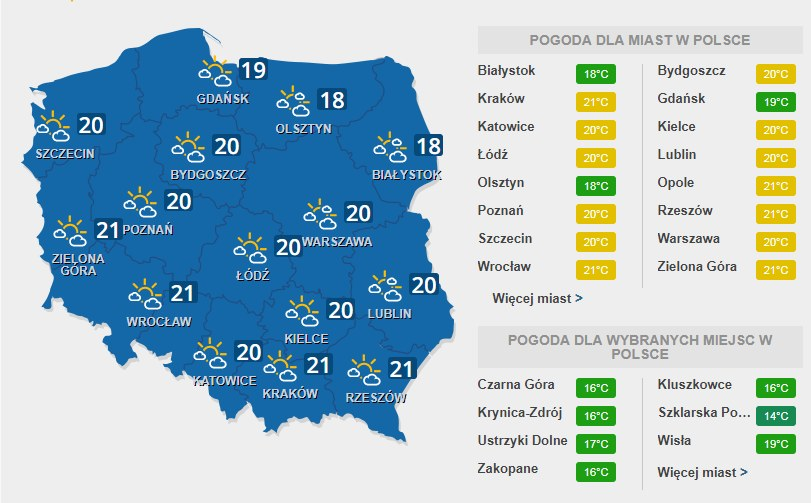 Prognoza pogody na poniedziałek, 3 lipca /INTERIA.PL
