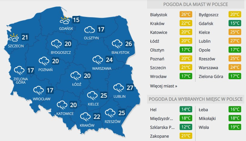 Prognoza pogody na poniedziałek, 8 czerwca /INTERIA.PL