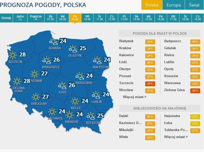 Prognoza pogody na poniedziałek, 9 czerwca /INTERIA.PL