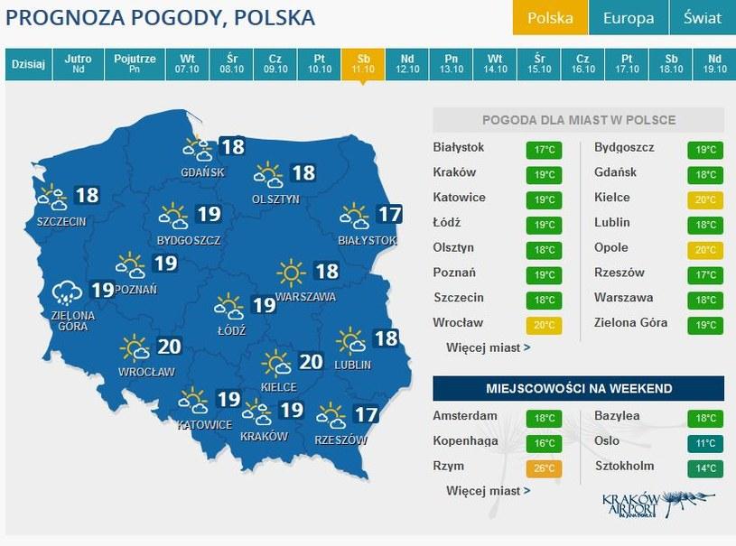 Prognoza pogody na przyszłą niedzielę /INTERIA.PL