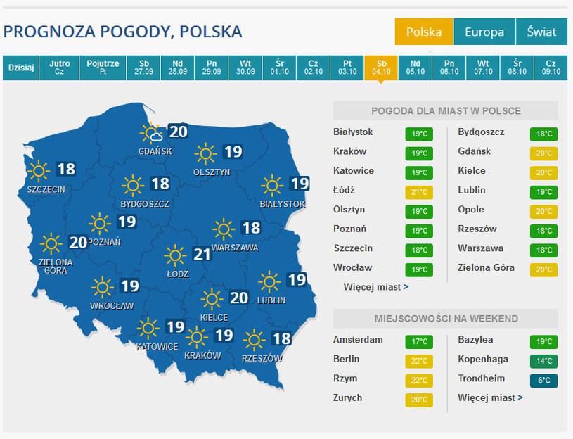 Prognoza pogody na przyszłą sobotę /pogoda.interia.pl /INTERIA.PL