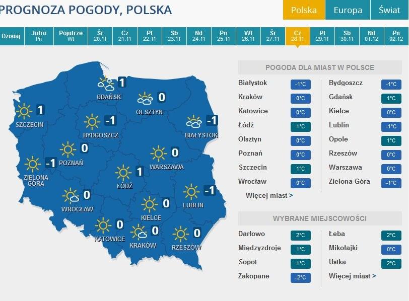 Prognoza pogody na przyszłą środę /INTERIA.PL