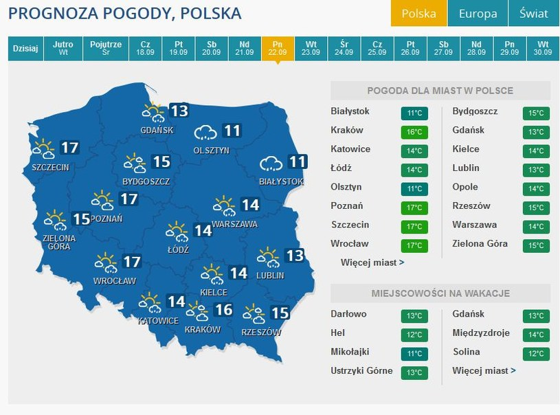 Prognoza pogody na przyszły poniedziałek /INTERIA.PL